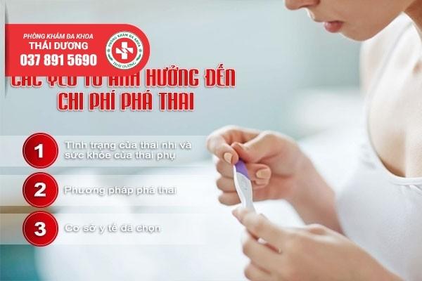Chi phí phá thai ở Biên Hòa 2020
